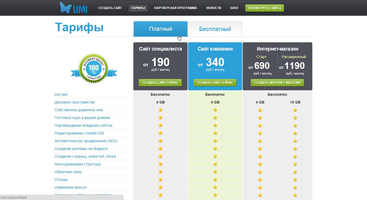 Тарифы продвижение сайта разработка интернет сайтов продвижение сайта цены